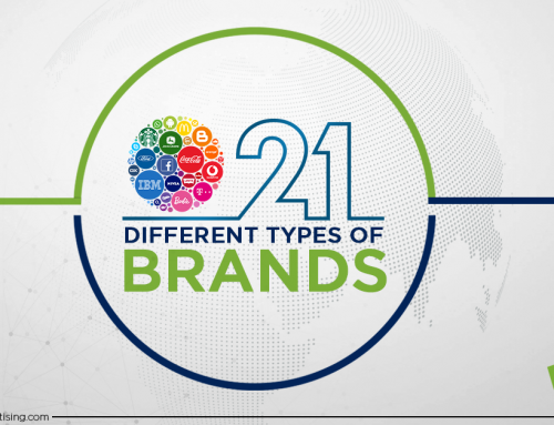 Twenty One Different Types of Brands